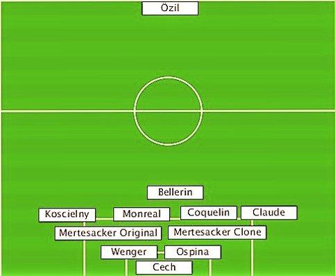 Im neuen 9-1-1- System will Arsene Wenger mit Arsenal Barca rauswerfen