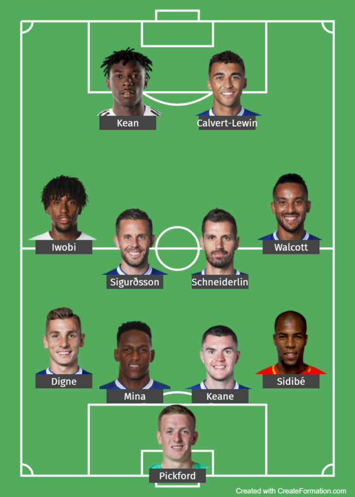 How Everton could line up under Ancelotti