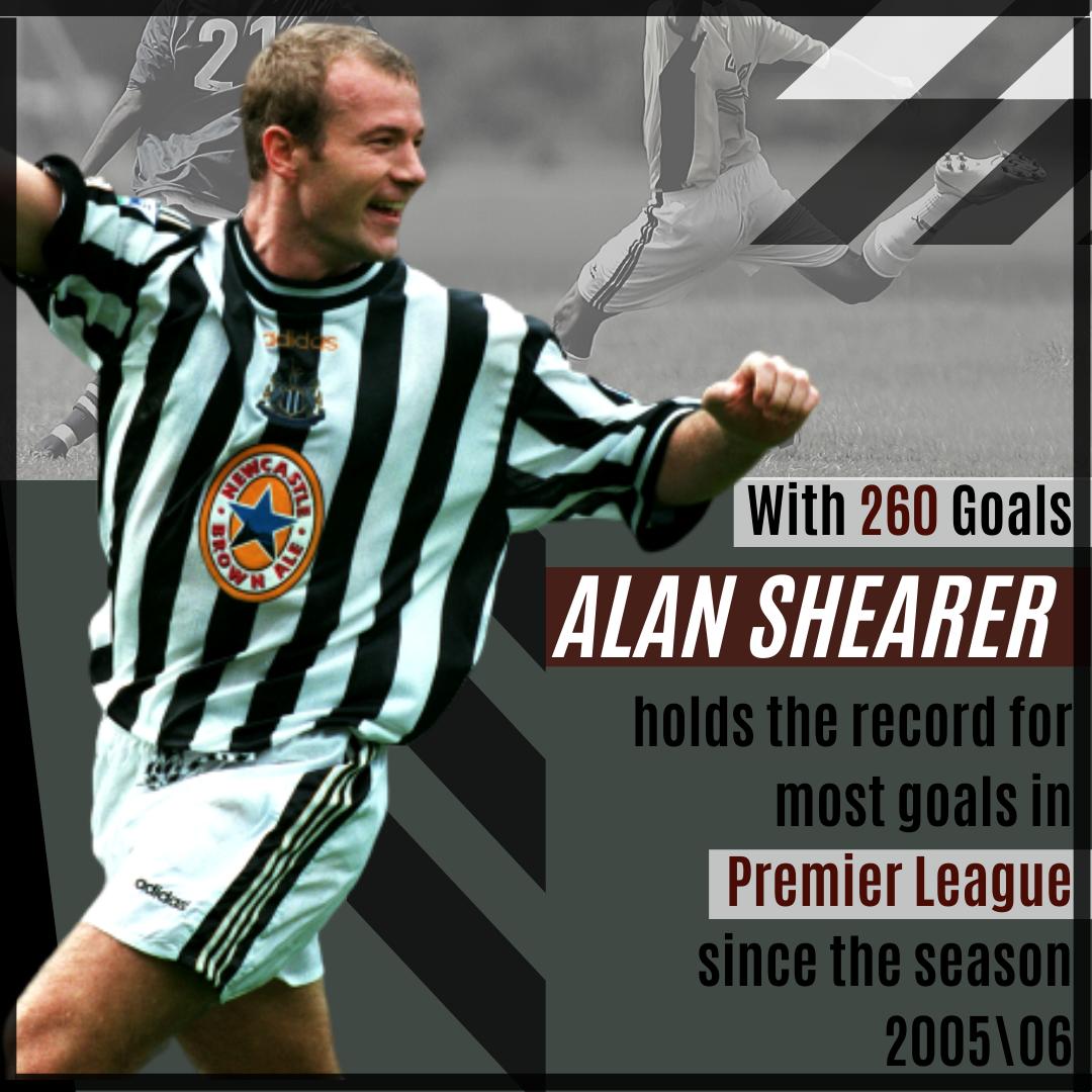 Alan Shearer