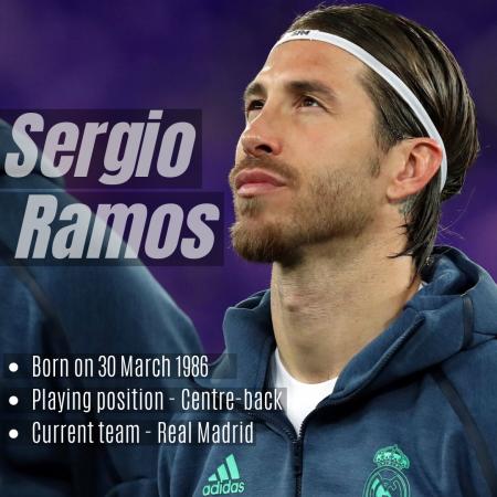 Sergio Ramos birthday