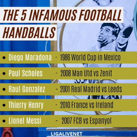 Famous Handballs