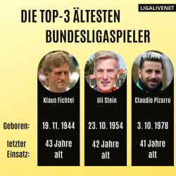 Älteste Bundesligaspieler