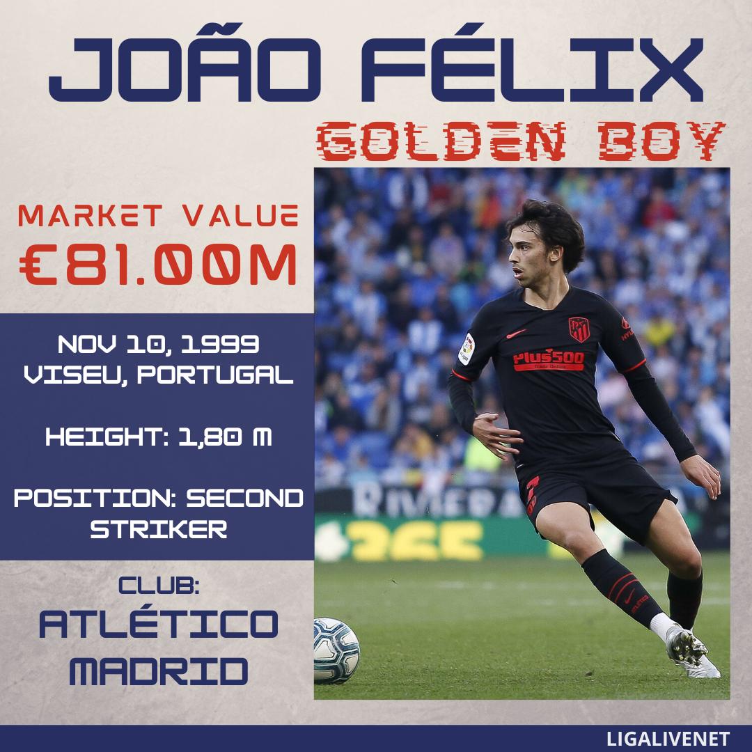 Joao Felix profile