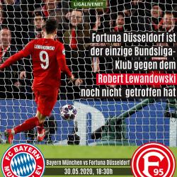 Lewandowski gegen Fortuna Düsseldorf