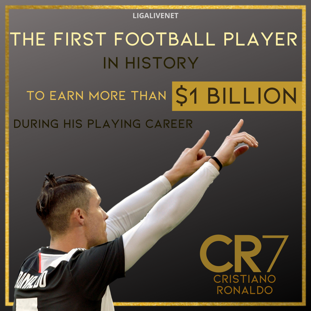 Cristiano Ronaldo becomes the first player in history to earn more than $1 billion during his playing career