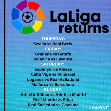 LaLiga returns