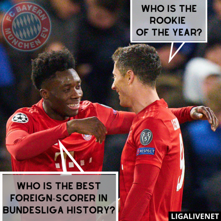 Lewandowski - Best foreign scorer in Bundesliga history and Davies - Rookie of the year