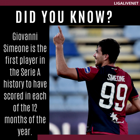 Did You Know? Giovanni Simeone has scored in each of the 12 months