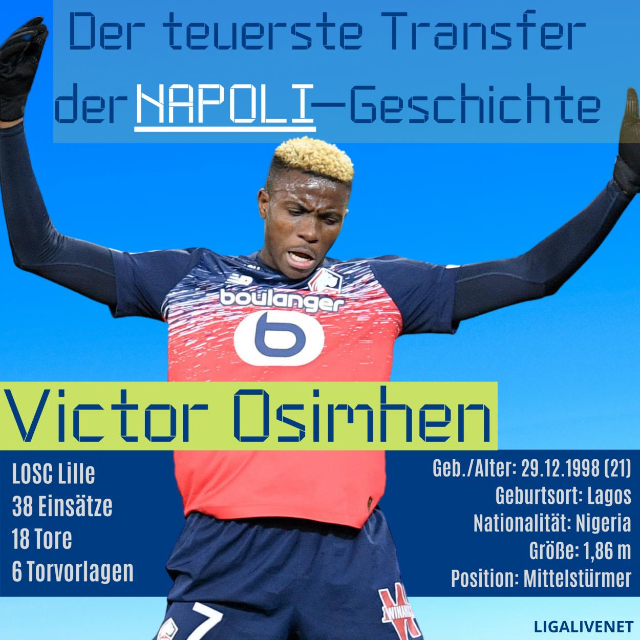 Victor Osimhen: Victor Osimhen: Der teuerste Transfer der Napoli-Geschichte