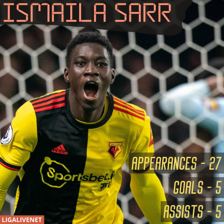 Ismaila Sarr - Transfer Rumors