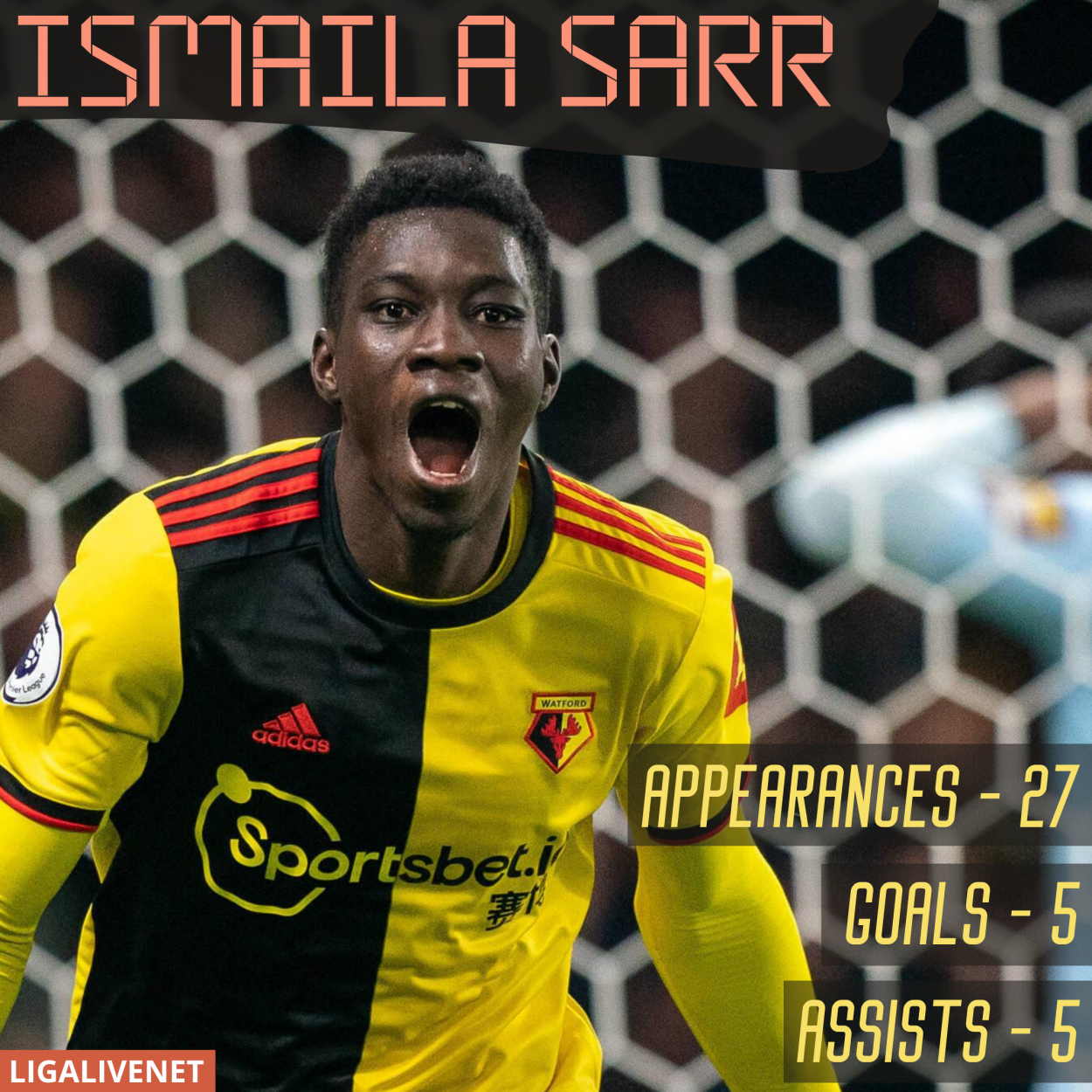 Ismaila Sarr - Transfer Rumors