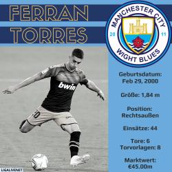 FERRAN TORRES Manchester City Wechsel