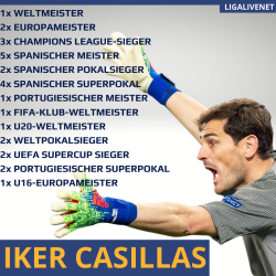 Iker Casillas Karriereende