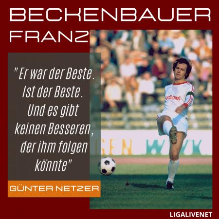 Franz Beckenbauer Geburtstag
