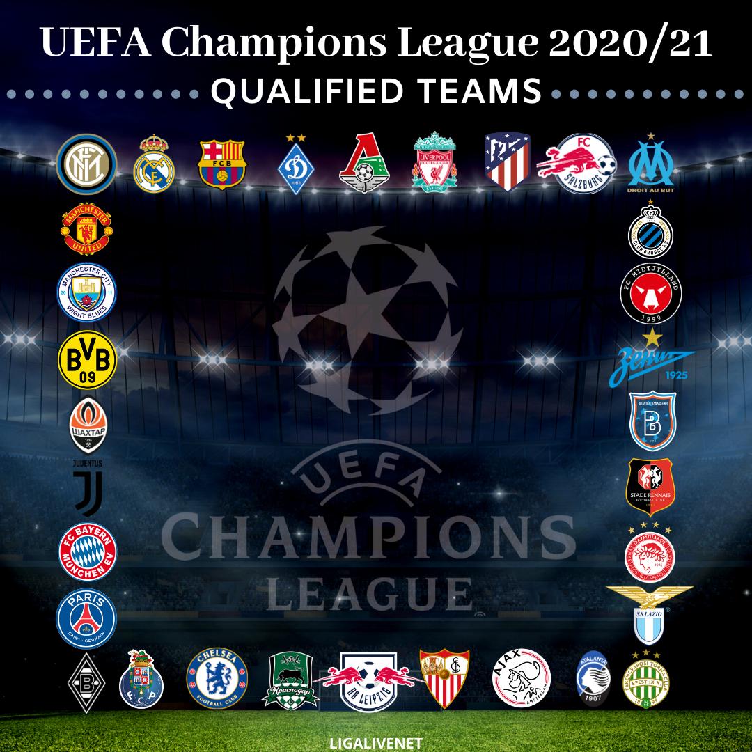 UEFA Champions League 2020/21 qualified teams