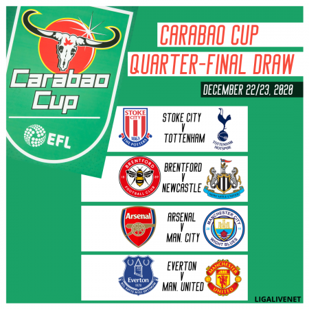 Carabao Cup quarter-final draw