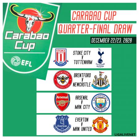 Carabao Cup quarter-final draw