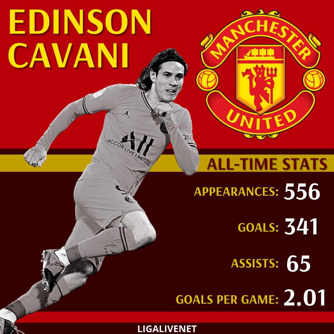 Cavani Manchester United transfer