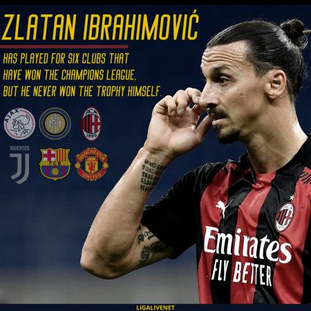 Zlatan Ibrahimovic has never actually won the CL trophy