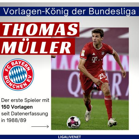 Thomas Müller Vorlage Rekord