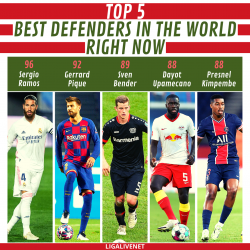 Best defenders in the world
