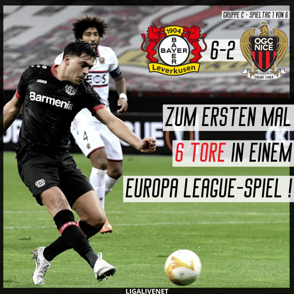 Die Werkself erzielten zum ersten mal 6 Tore in einem Europa League-Spiel