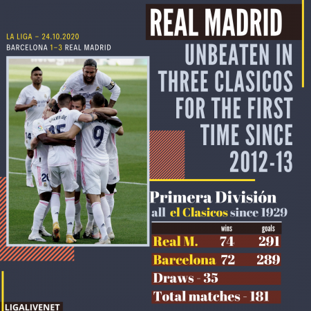 Real Madrids victory