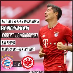 Robert Lewandowski stell ein neues Bundesliga-Rekord auf 10 Treffer nach nur 5 Spieltagen