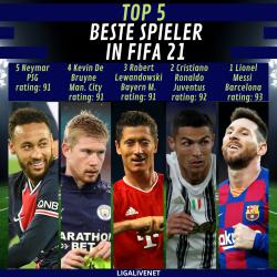 TOP 5 Spieler in Fifa 21