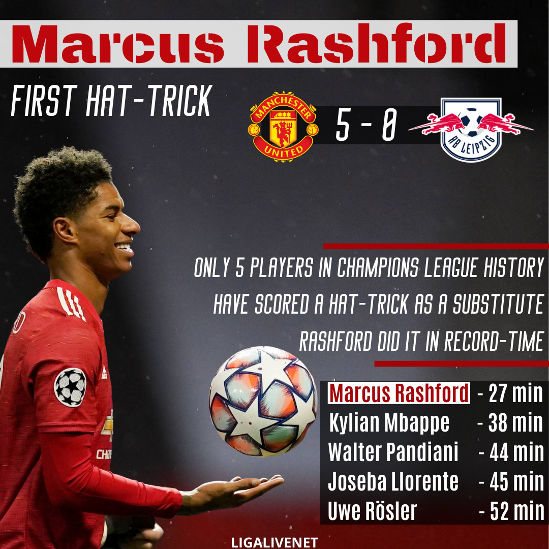 Marcus Rashford first hat-trick